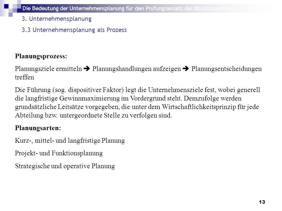 Kurz-, mittel- und langfristige Planung Projekt- und Funktionsplanung