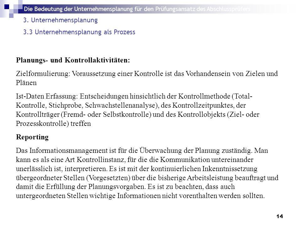 Planungs- und Kontrollaktivitäten: