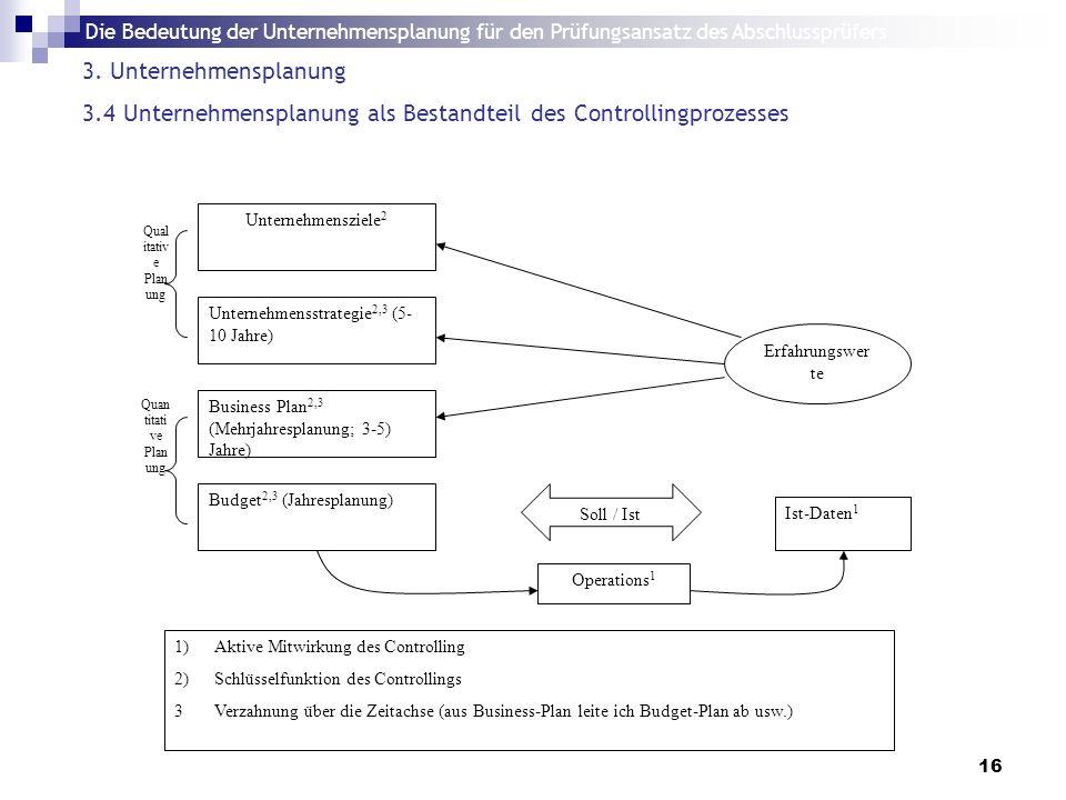 3.4 Unternehmensplanung als Bestandteil des Controllingprozesses
