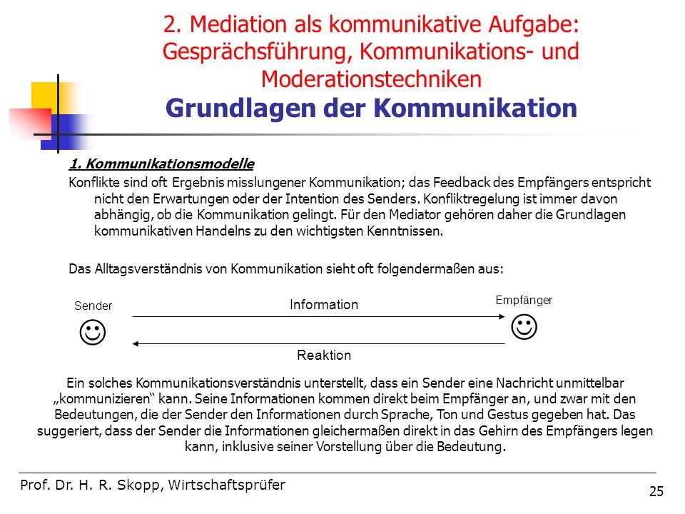 2. Mediation als kommunikative Aufgabe: Gesprächsführung, Kommunikations- und Moderationstechniken Grundlagen der Kommunikation