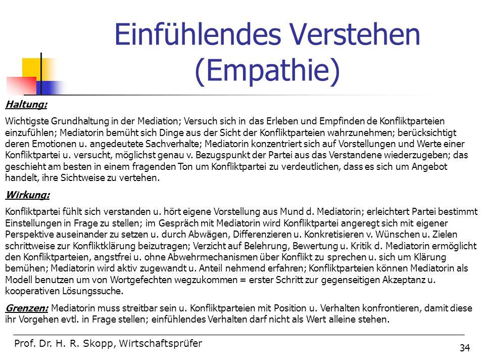 Einfühlendes Verstehen (Empathie)
