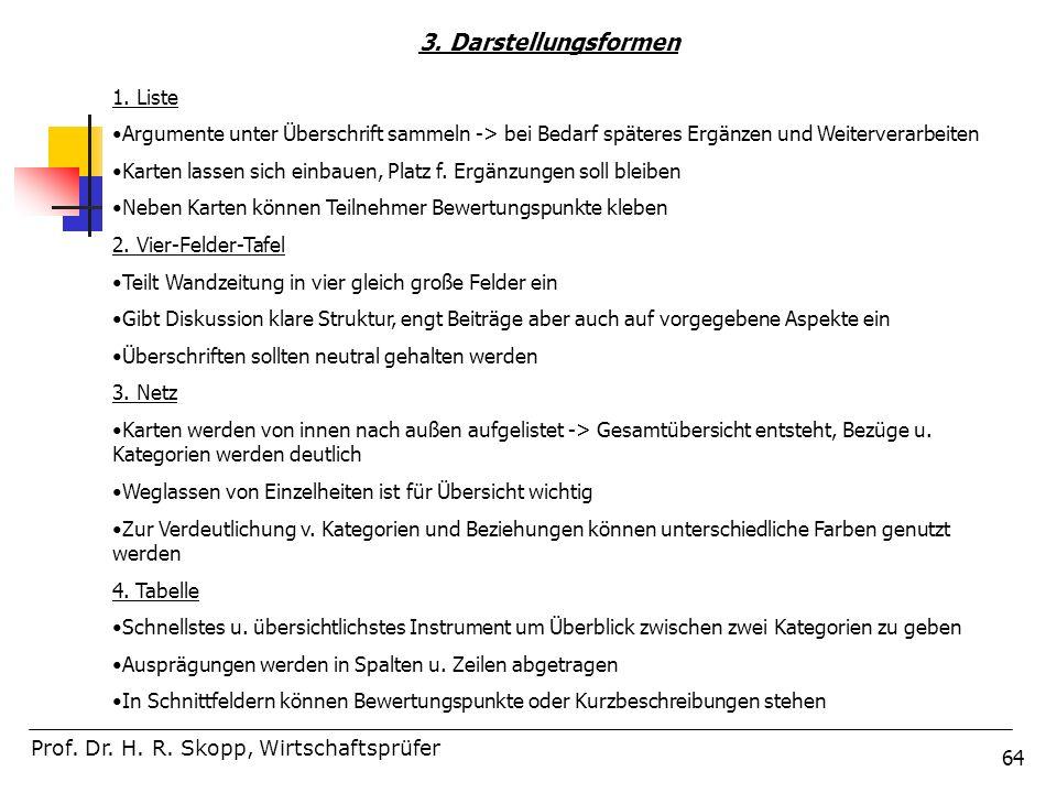 3. Darstellungsformen 1. Liste