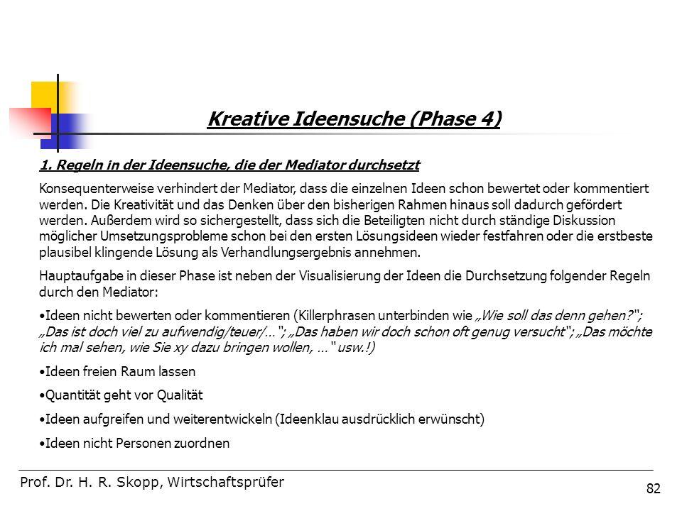 Kreative Ideensuche (Phase 4)