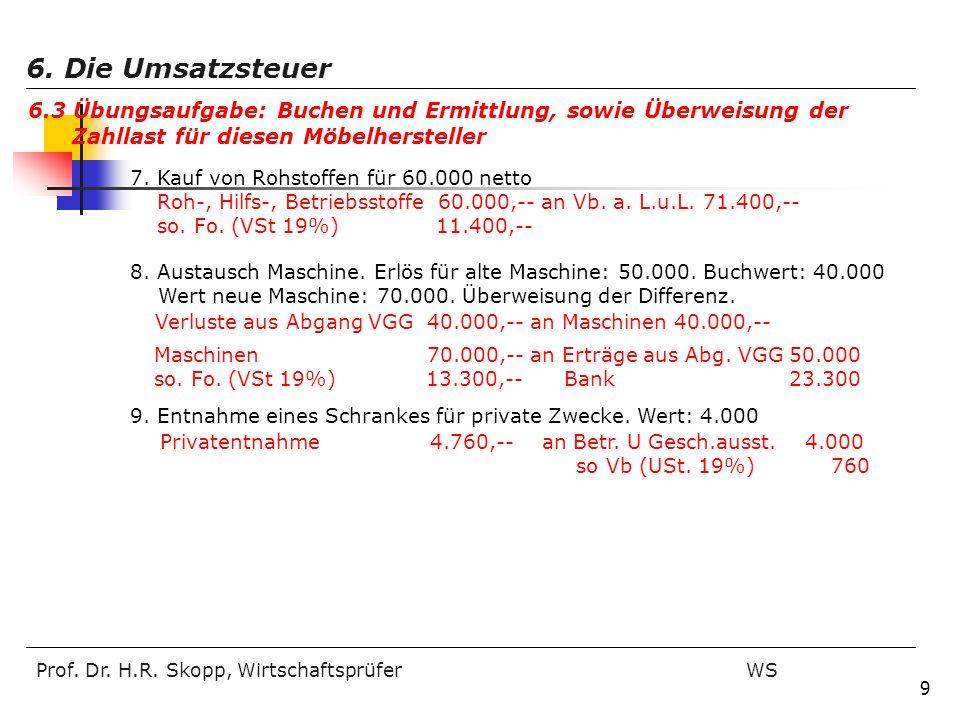 6. Die Umsatzsteuer 6.3 Übungsaufgabe: Buchen und Ermittlung, sowie Überweisung der. Zahllast für diesen Möbelhersteller.