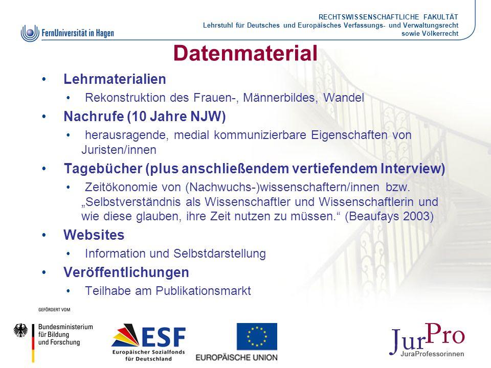 Datenmaterial Lehrmaterialien Nachrufe (10 Jahre NJW)
