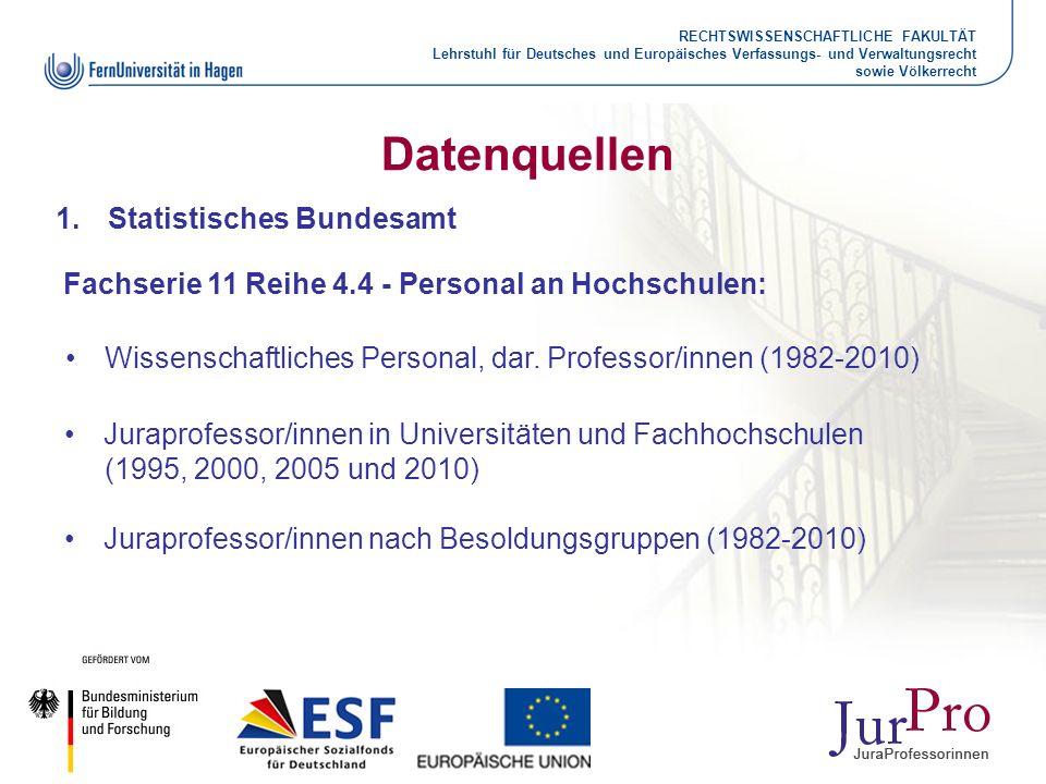 Datenquellen Statistisches Bundesamt