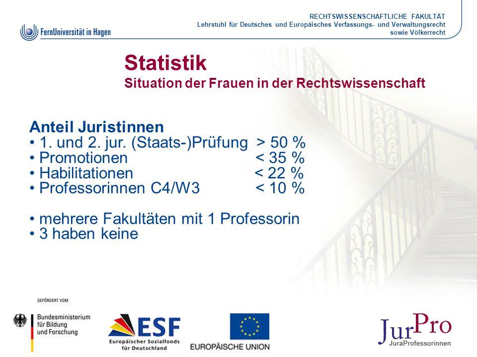 Statistik Situation der Frauen in der Rechtswissenschaft