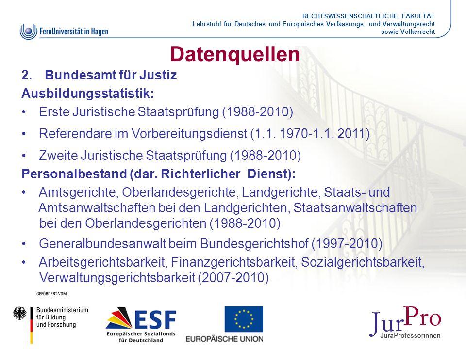 Datenquellen Bundesamt für Justiz Ausbildungsstatistik: