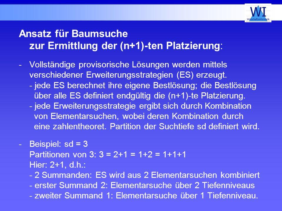 Ansatz für Baumsuche zur Ermittlung der (n+1)-ten Platzierung: