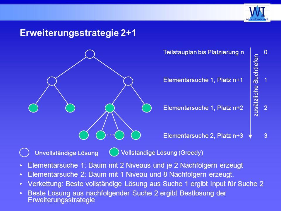 Erweiterungsstrategie 2+1