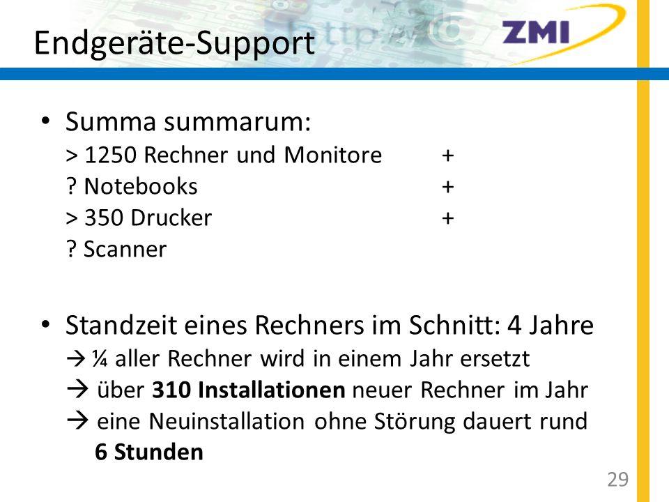 Endgeräte-Support Summa summarum: > 1250 Rechner und Monitore + Notebooks + > 350 Drucker + Scanner.