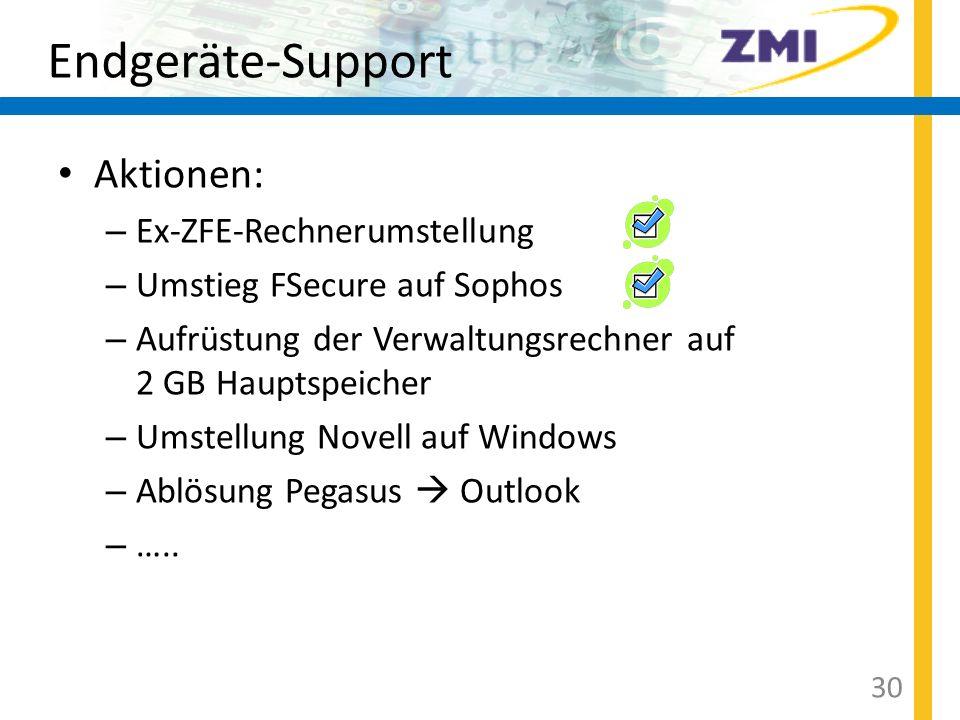 Endgeräte-Support Aktionen: Ex-ZFE-Rechnerumstellung