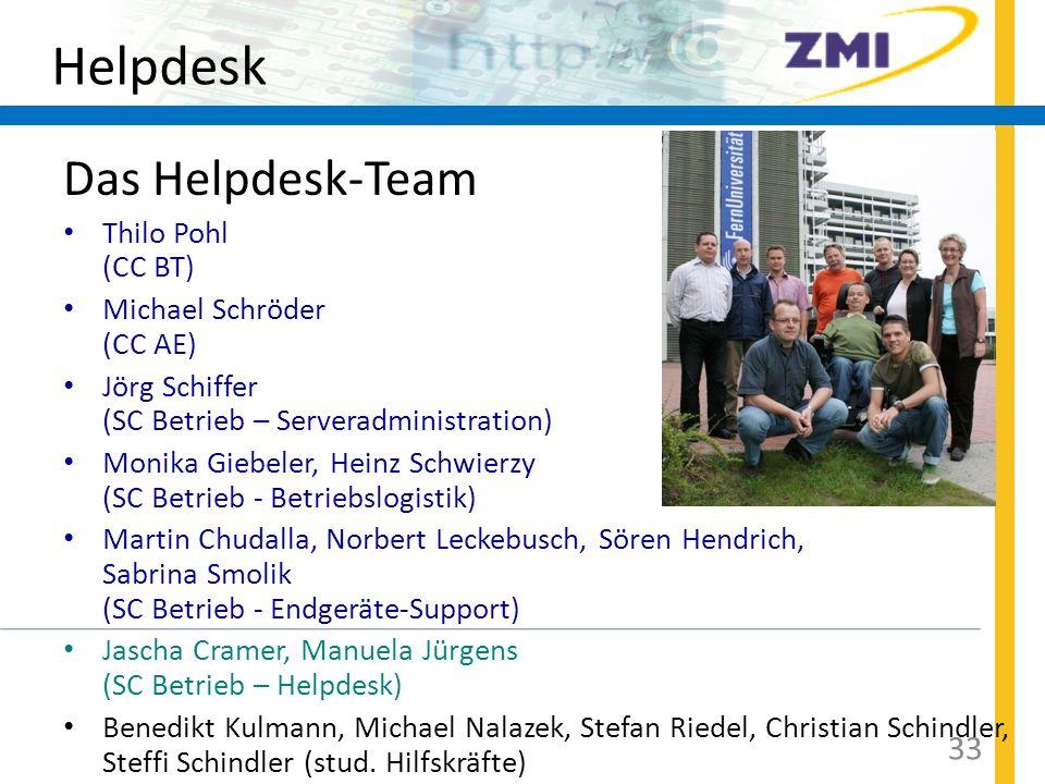 Helpdesk Das Helpdesk-Team Thilo Pohl (CC BT) Michael Schröder (CC AE)