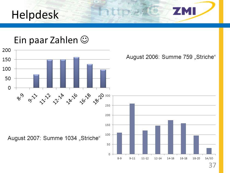 """Helpdesk Ein paar Zahlen  August 2006: Summe 759 """"Striche"""