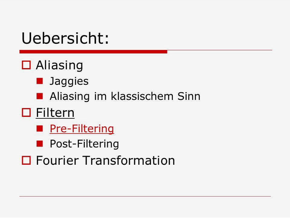 Uebersicht: Aliasing Filtern Fourier Transformation Jaggies