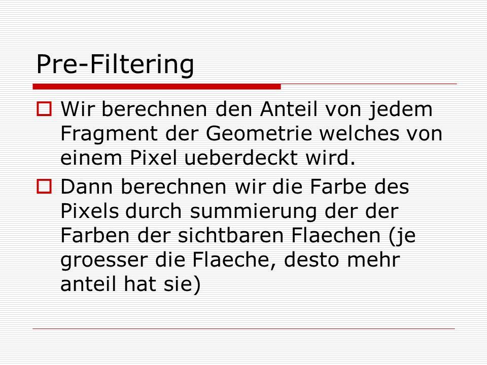 Pre-Filtering Wir berechnen den Anteil von jedem Fragment der Geometrie welches von einem Pixel ueberdeckt wird.