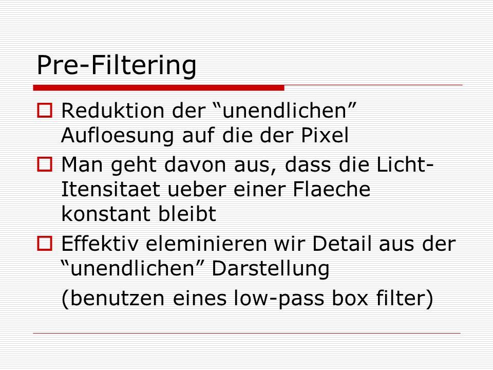 Pre-Filtering Reduktion der unendlichen Aufloesung auf die der Pixel