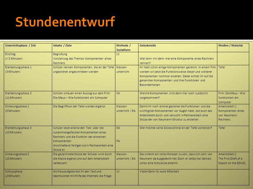 Stundenentwurf Unterrichtsphase / Zeit Inhalte / Ziele