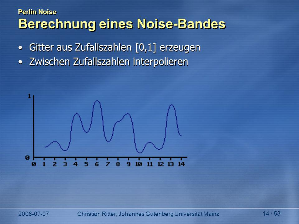 Perlin Noise Berechnung eines Noise-Bandes