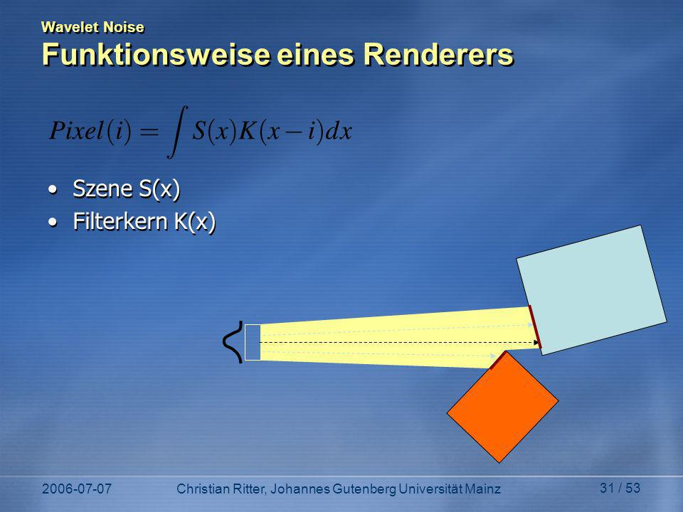 Wavelet Noise Funktionsweise eines Renderers