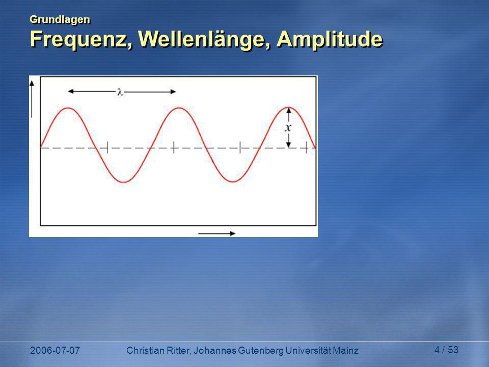 Grundlagen Frequenz, Wellenlänge, Amplitude
