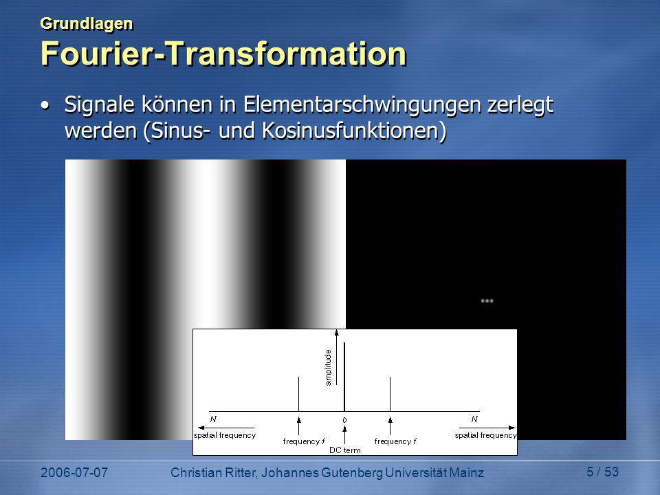 Grundlagen Fourier-Transformation