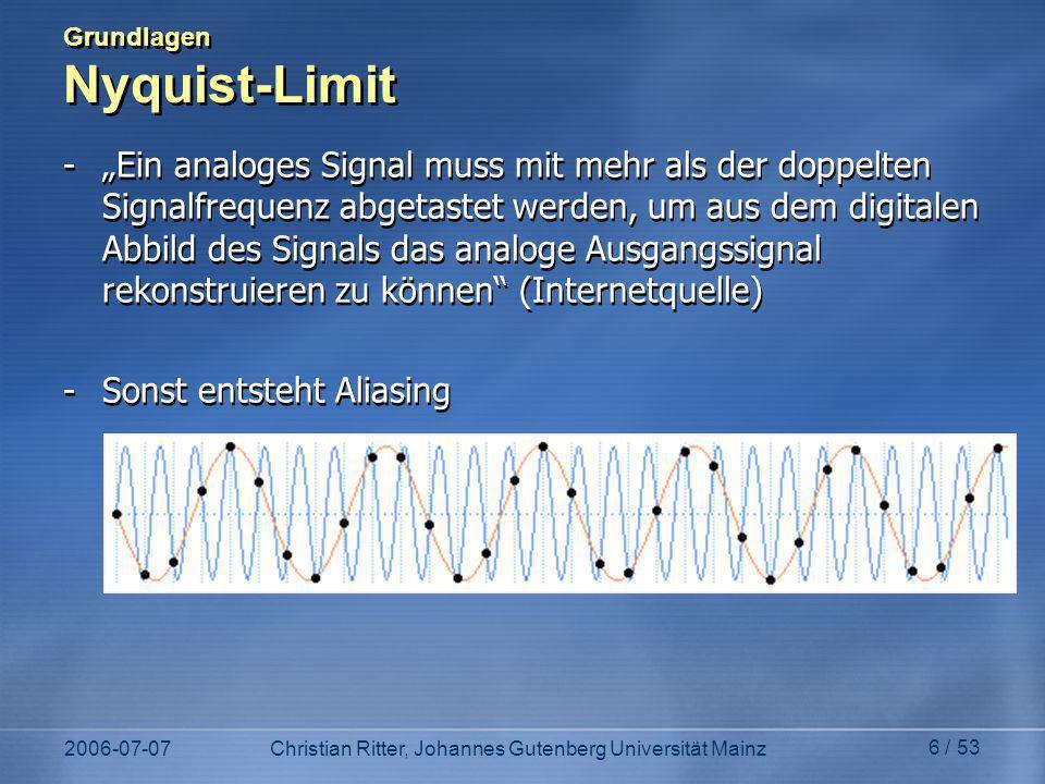 Grundlagen Nyquist-Limit