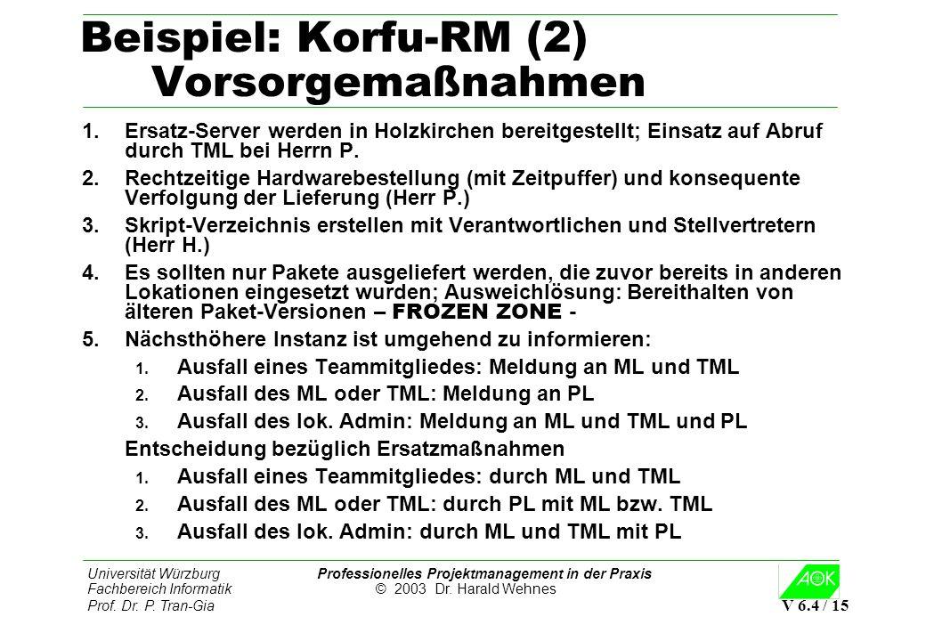 Beispiel: Korfu-RM (2) Vorsorgemaßnahmen