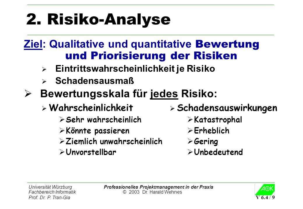 2. Risiko-Analyse Ziel: Qualitative und quantitative Bewertung und Priorisierung der Risiken.