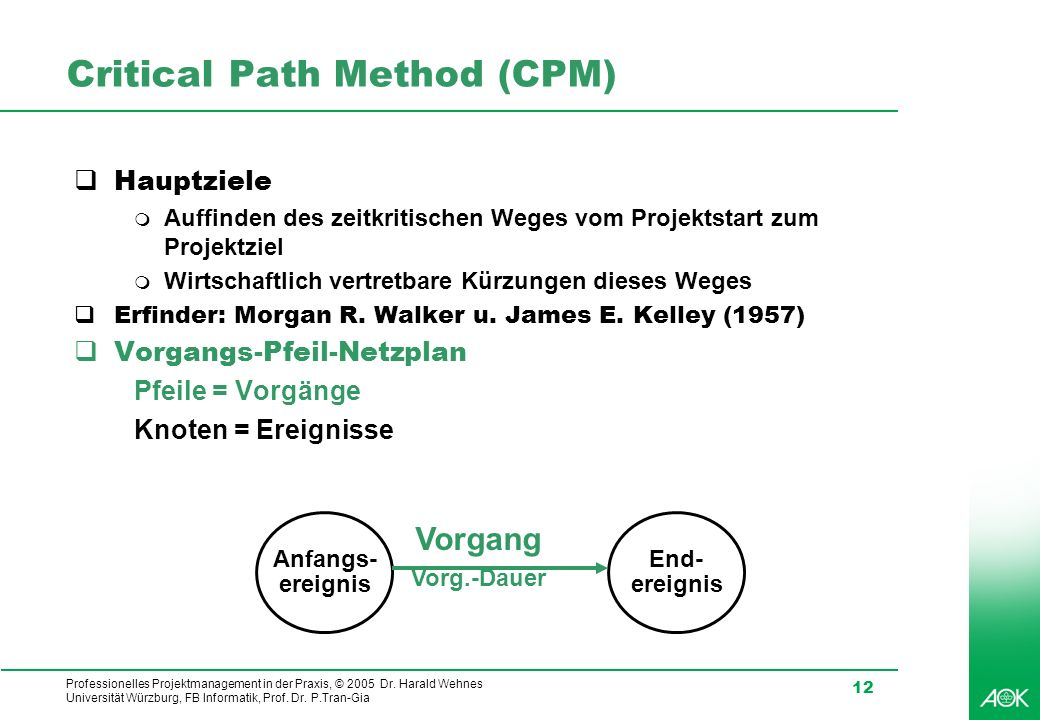 cpm critiacal path method Schedule risk analysis: cpm scheduling's crystal ball | april 2013   however, it is not just enough to have a critical path method (cpm) schedule that .