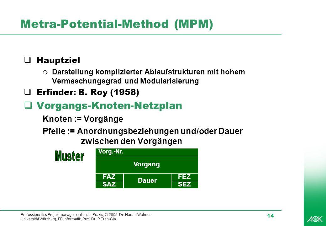 Metra-Potential-Method (MPM)