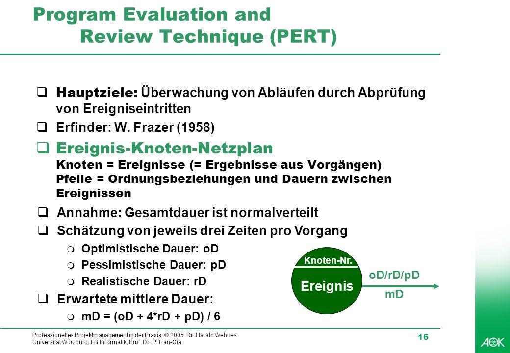 Program Evaluation and Review Technique (PERT)
