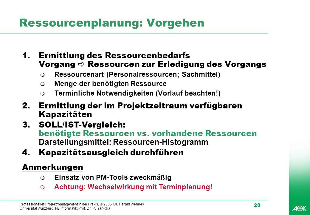 Ressourcenplanung: Vorgehen