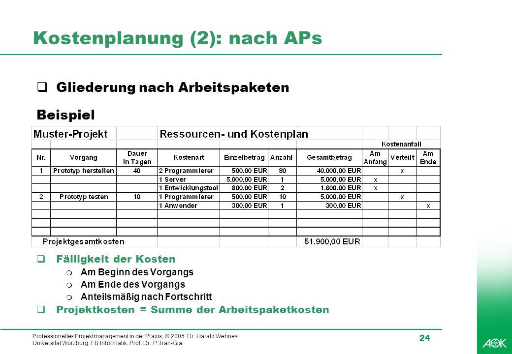 Kostenplanung (2): nach APs