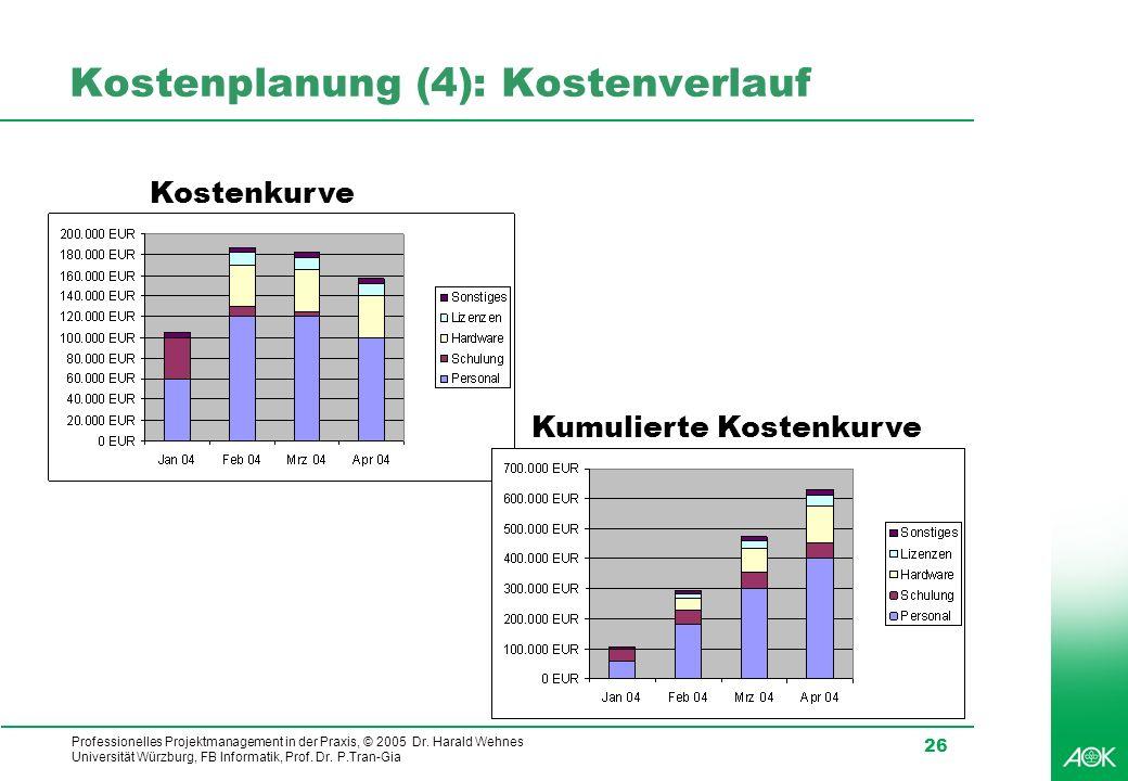 Kostenplanung (4): Kostenverlauf