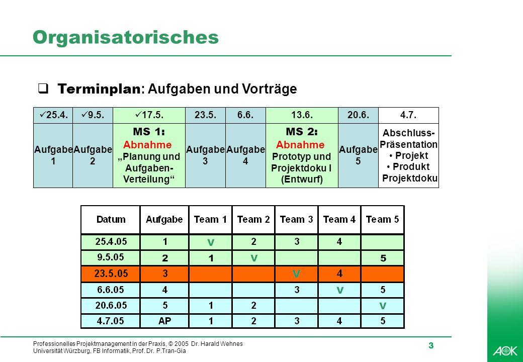 Organisatorisches Terminplan: Aufgaben und Vorträge MS 1: Abnahme
