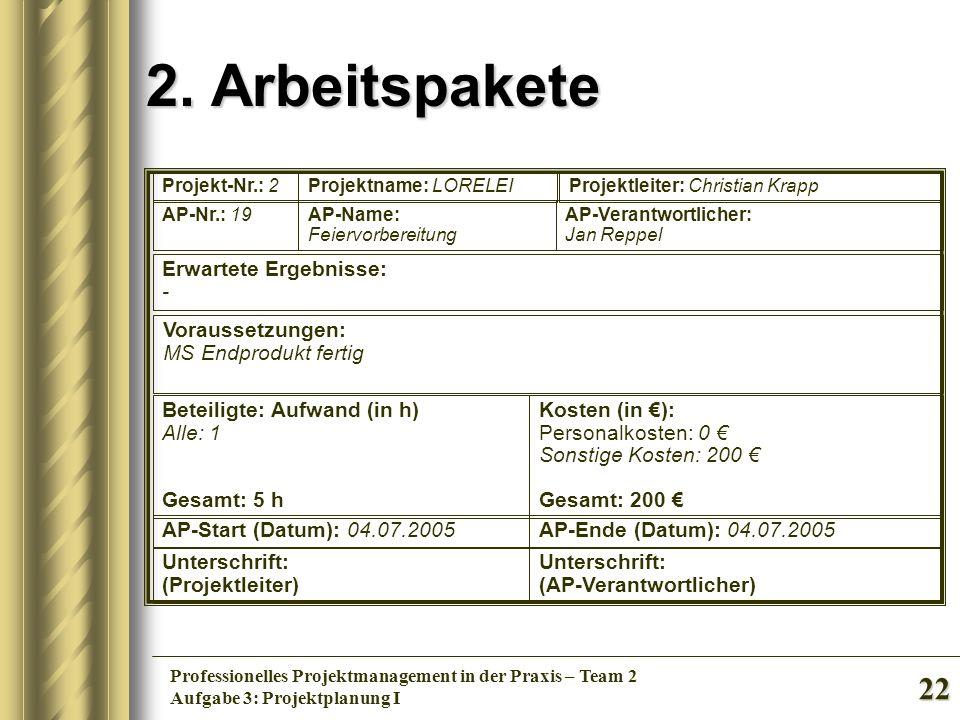 2. Arbeitspakete Erwartete Ergebnisse: - Beteiligte: Aufwand (in h)