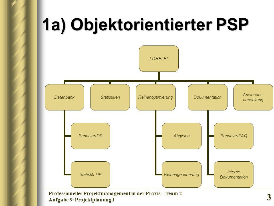 1a) Objektorientierter PSP