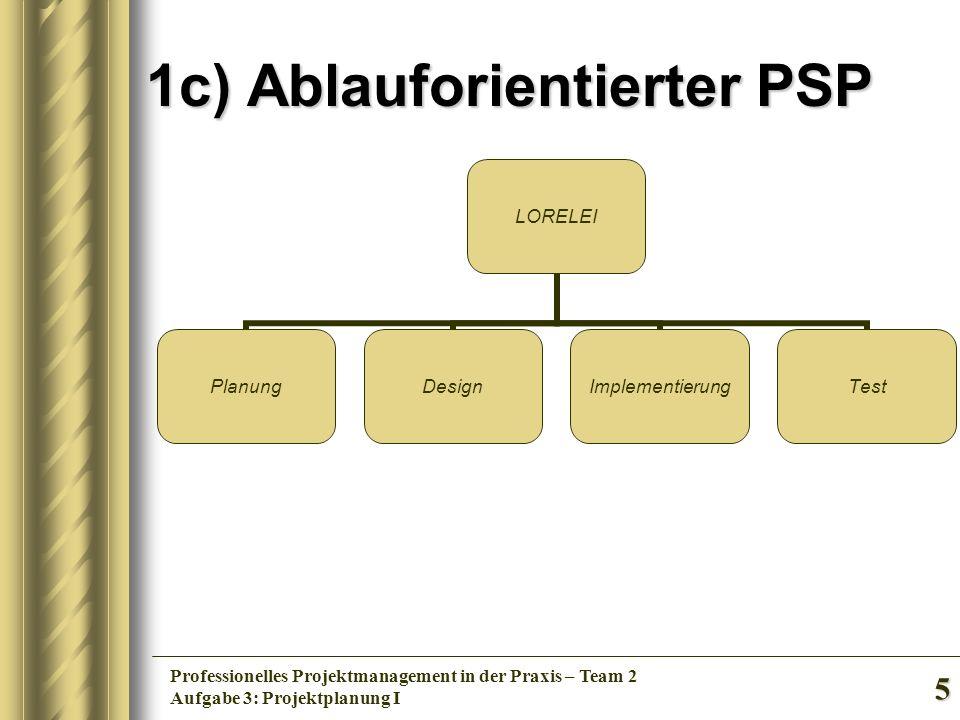 1c) Ablauforientierter PSP