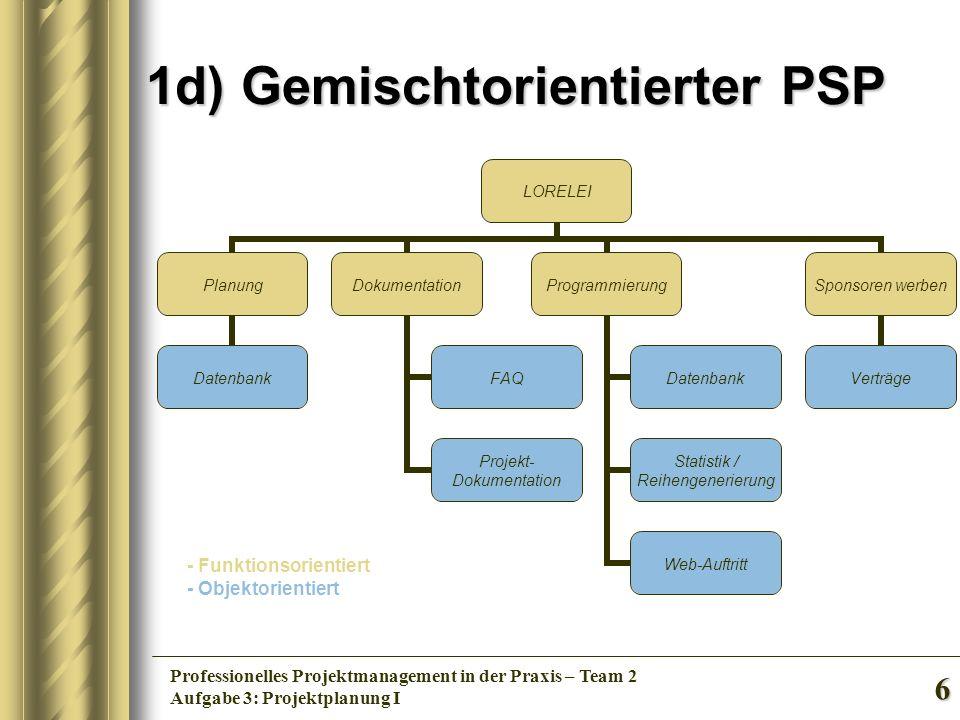 1d) Gemischtorientierter PSP