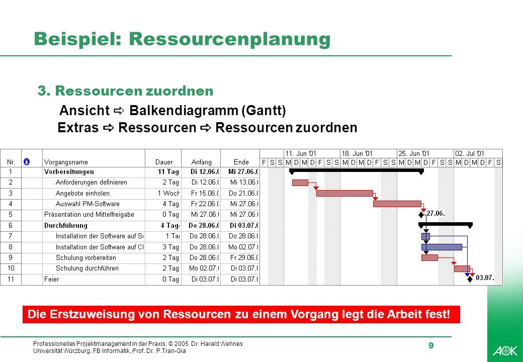 Beispiel: Ressourcenplanung