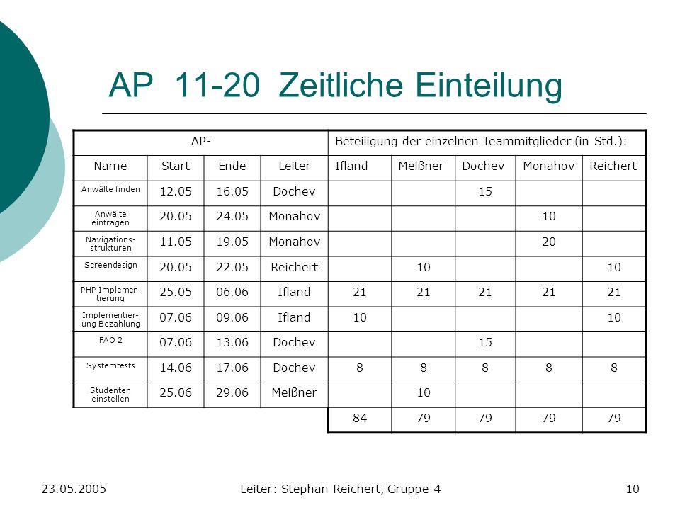 AP 11-20 Zeitliche Einteilung