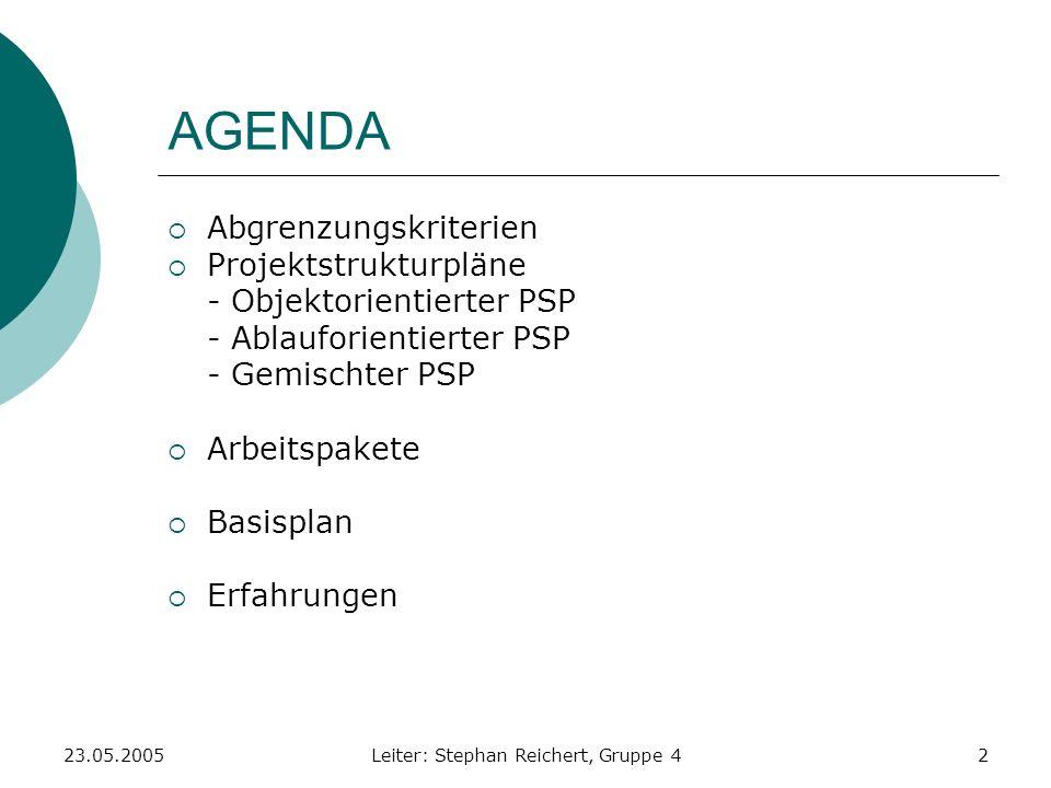 Leiter: Stephan Reichert, Gruppe 4