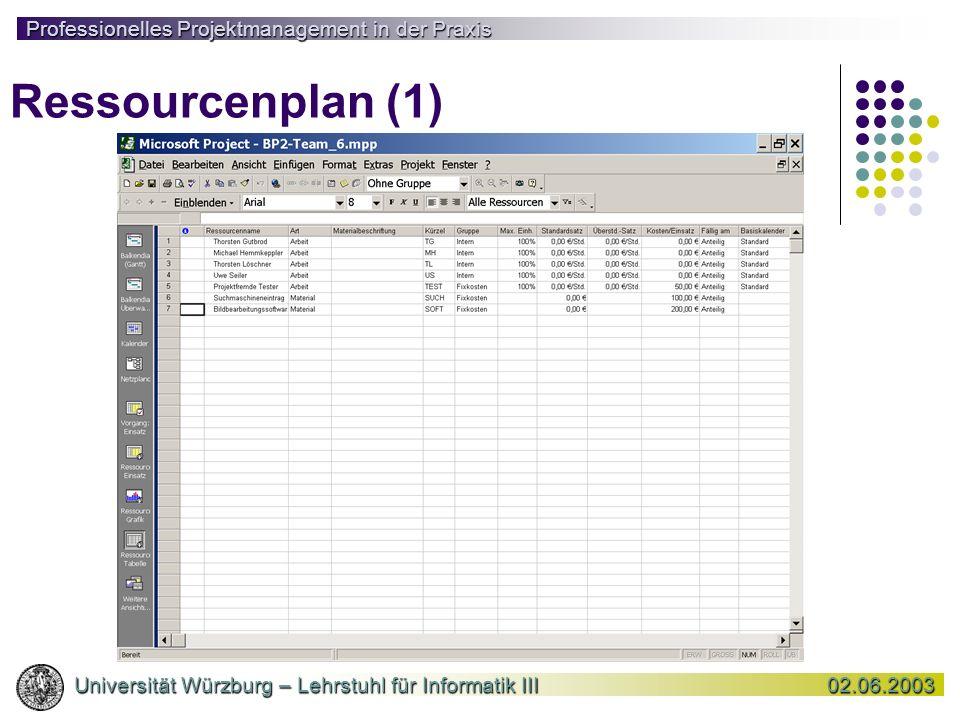 Ressourcenplan (1)
