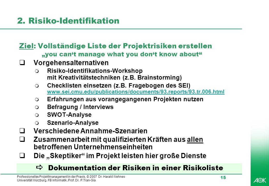 2. Risiko-Identifikation