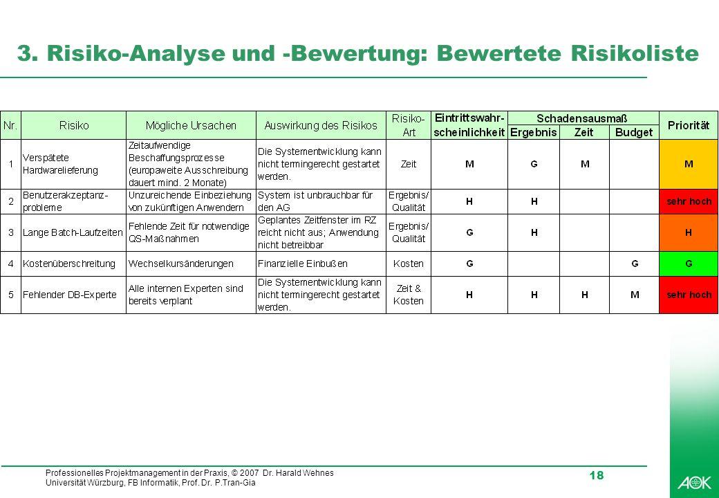 3. Risiko-Analyse und -Bewertung: Bewertete Risikoliste
