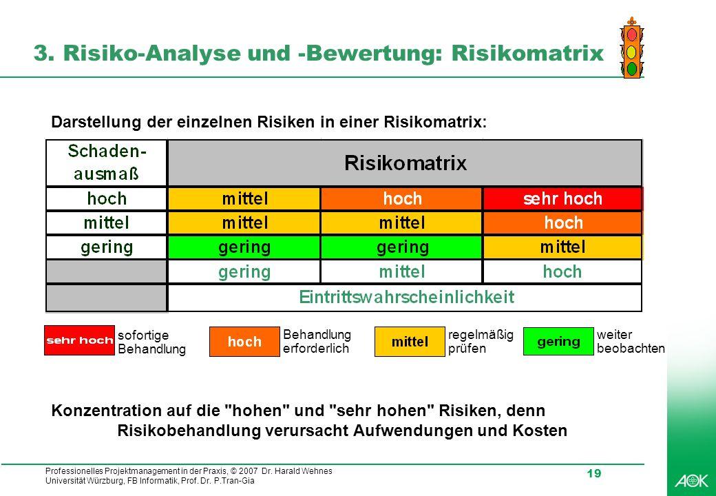 3. Risiko-Analyse und -Bewertung: Risikomatrix