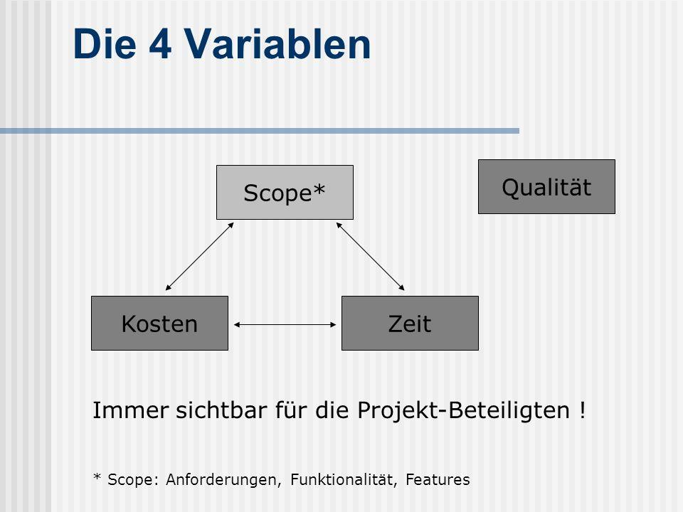 Die 4 Variablen Qualität Scope* Kosten Zeit