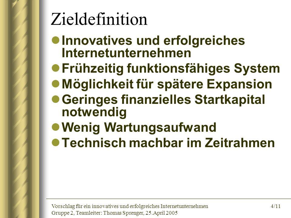 Zieldefinition Innovatives und erfolgreiches Internetunternehmen