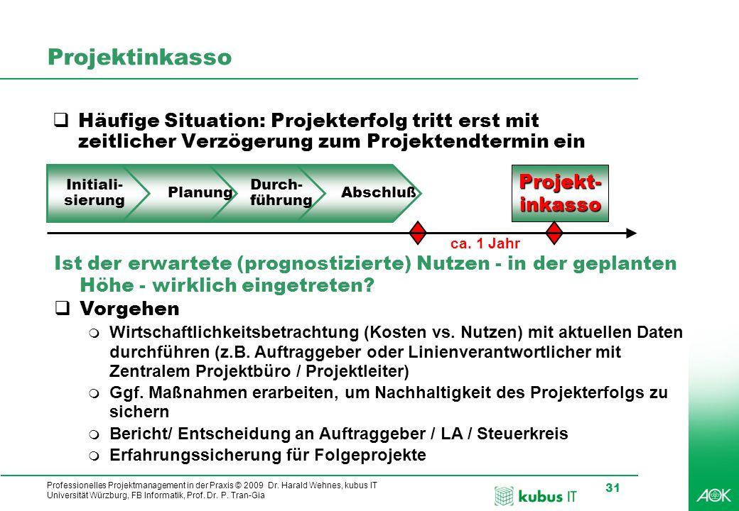 Projektinkasso Häufige Situation: Projekterfolg tritt erst mit zeitlicher Verzögerung zum Projektendtermin ein.